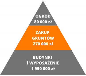 trojk-1-300x266.png